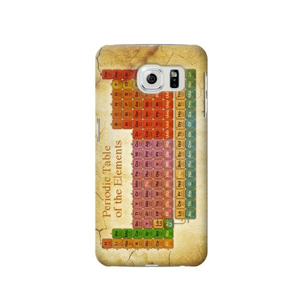 Vintage Periodic Table of Elements Case